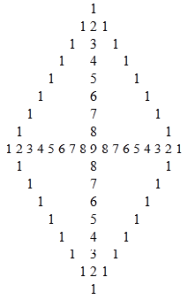 how-to-make-a-numeric-polygon-shows-only-one-and-make-a-plus-sign-with-its-numbers